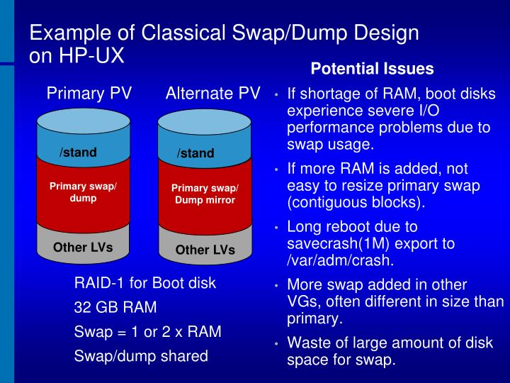 Example of Classical Swap/Dump Design on HP-UX