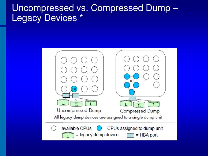 Uncompressed vs. Compressed Dump – Legacy Devices *