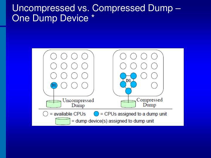 Uncompressed vs. Compressed Dump –