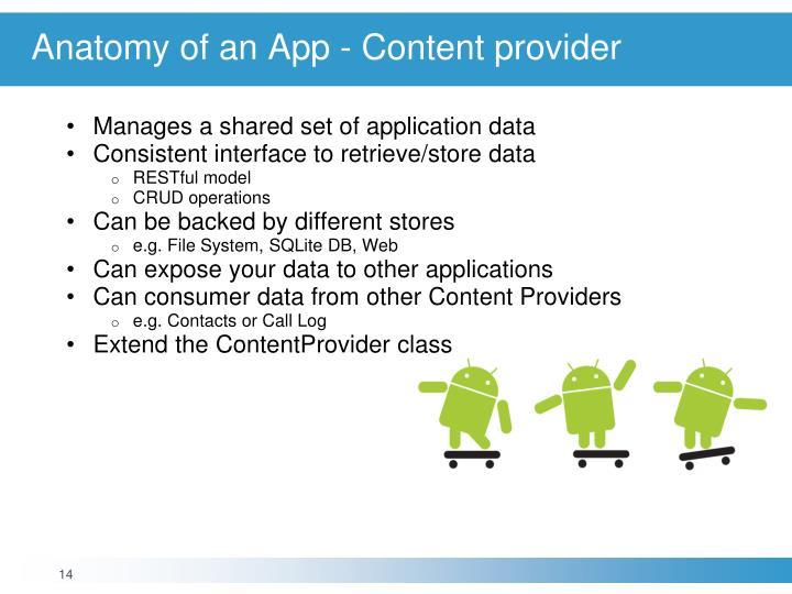 Anatomy of an App - Content