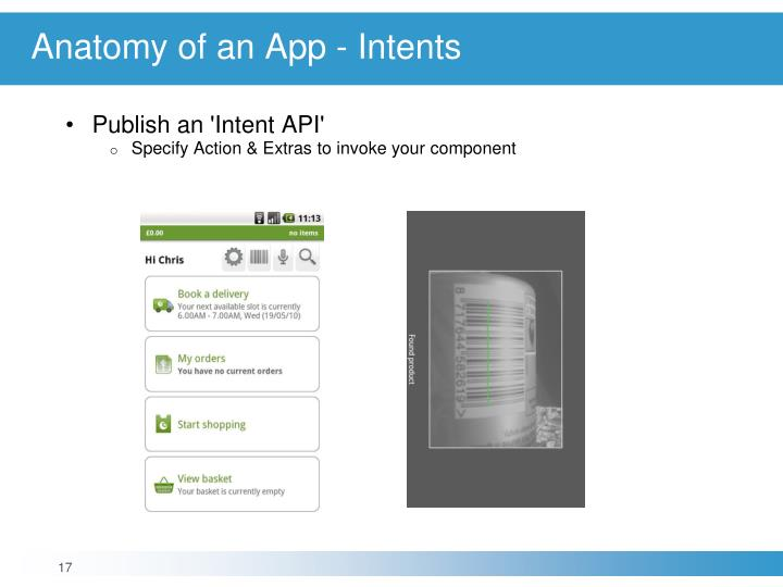 Anatomy of an App - Intents