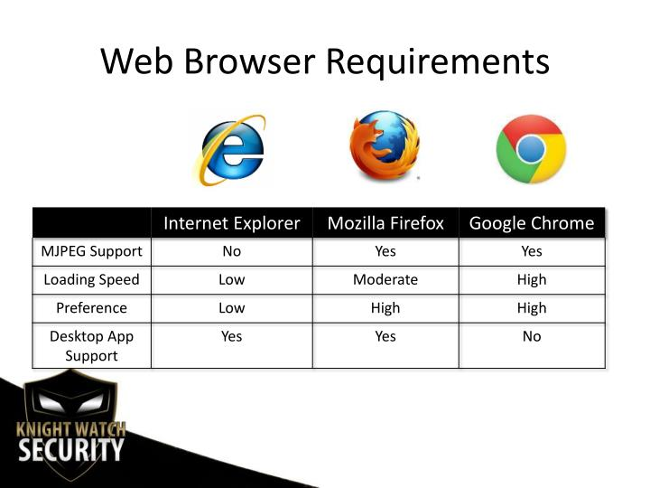 Web Browser Requirements