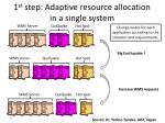 1 st step adaptive resource allocation in a single system