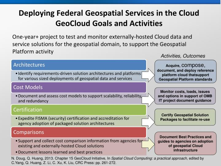 Deploying Federal Geospatial Services in the Cloud