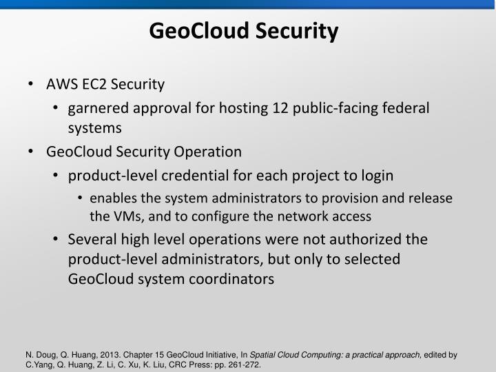 GeoCloud