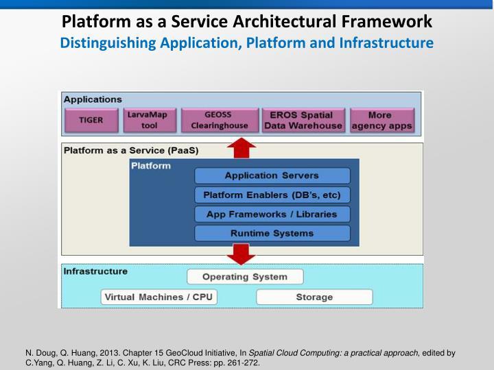 Platform as a Service Architectural Framework