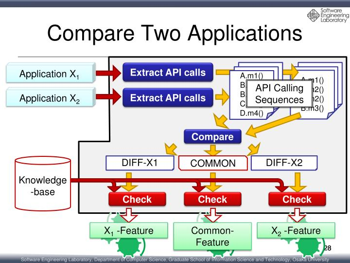 Compare Two Applications