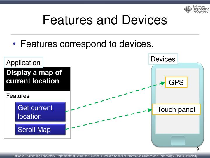 Features and Devices