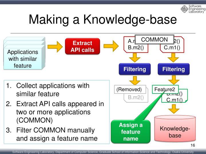 Making a Knowledge-base