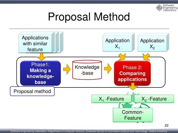Proposal Method
