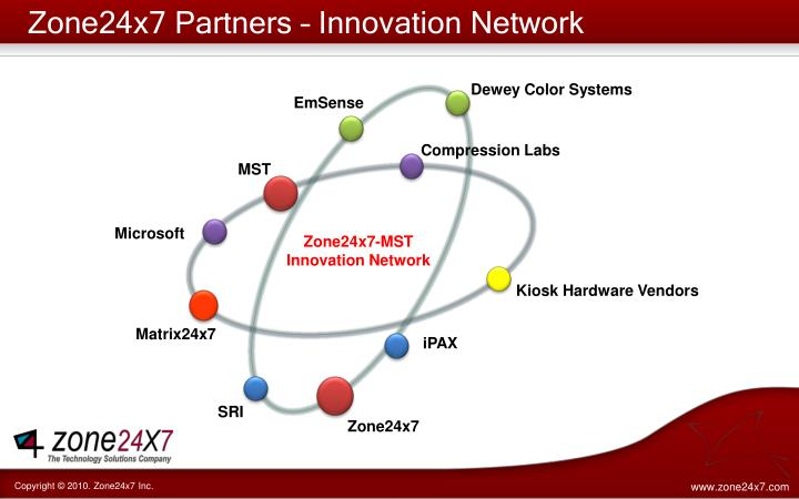 Zone24x7 Partners – Innovation Network