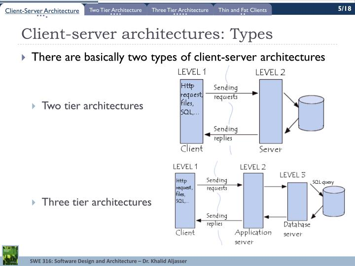 compare and contrast two tier three tier and n tier client server architectures what are the technic Three-tier client/server definition - a three-tier client/server is a type of multi-tier computing architecture in a three-tier client/server adds an additional layer/tier to the client/server-based two-tier models in a typical implementation scenario, the client or first tier holds the application.