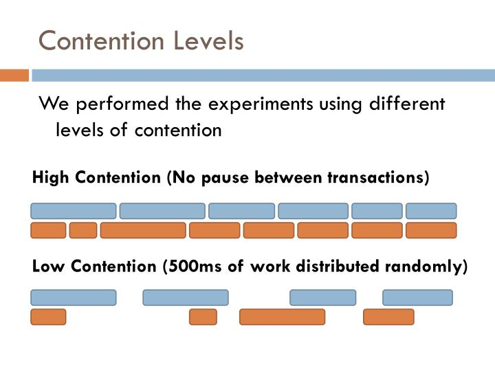 Contention Levels
