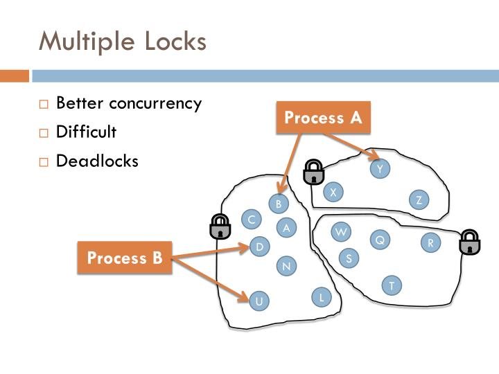 Multiple Locks