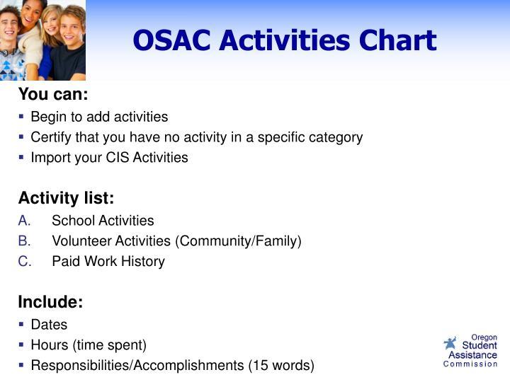 OSAC Activities Chart