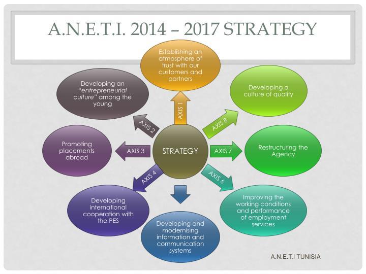 A.N.E.T.I. 2014 – 2017 STRATEGY