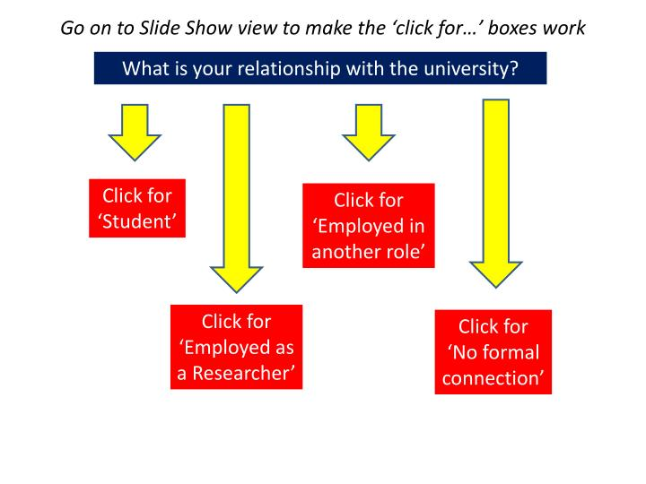 Go on to Slide Show view to make the 'click for…' boxes work