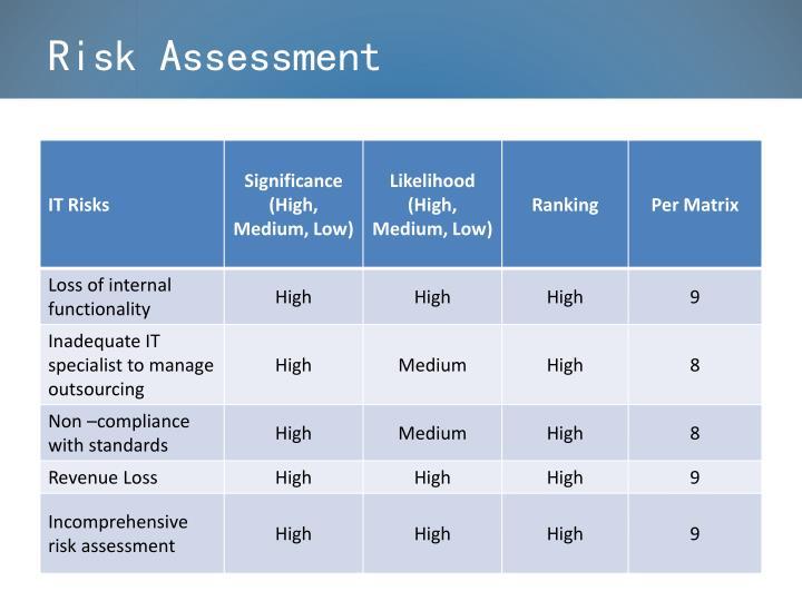 risk assesments Animal cloning risk assessment references references from cvm's animal cloning risk assessment appendix a: a risk and safety assessment.