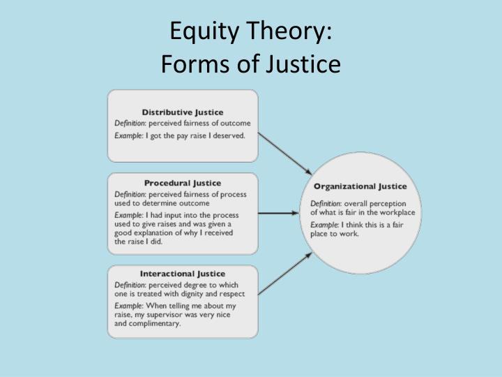 theory of forms Theory of forms: criticism i plato's own criticism in the parmenides ii aristotle's criticism in metaphysics iii a critique in bertrand russell's the history of.