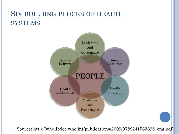 Six building blocks of health systems