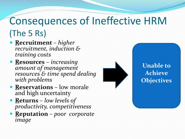 Consequences of Ineffective HRM