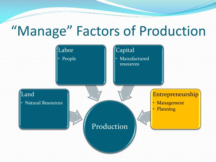 Manage factors of production