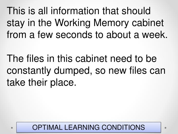 This is all information that should stay in the Working Memory cabinet from a few seconds to about a week.