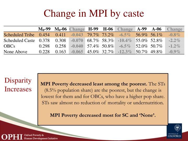 Change in MPI by caste