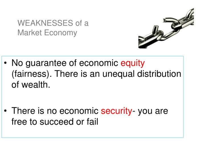 WEAKNESSES of a Market Economy