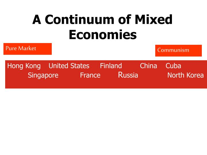 A Continuum of Mixed Economies