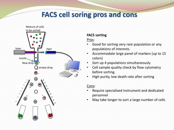 FACS cell soring pros and cons