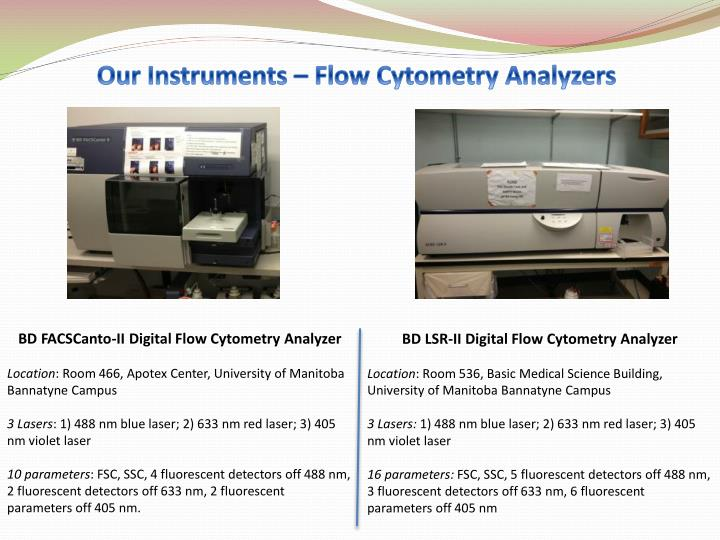 Our Instruments – Flow