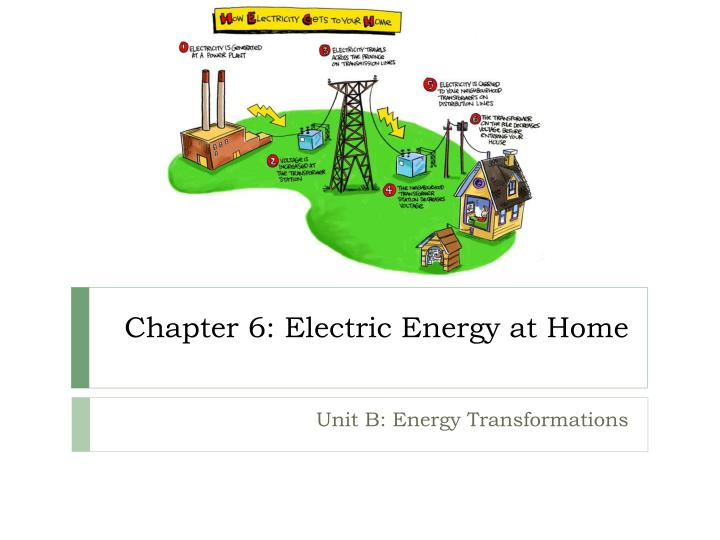 chapter 6 electric energy at home n.
