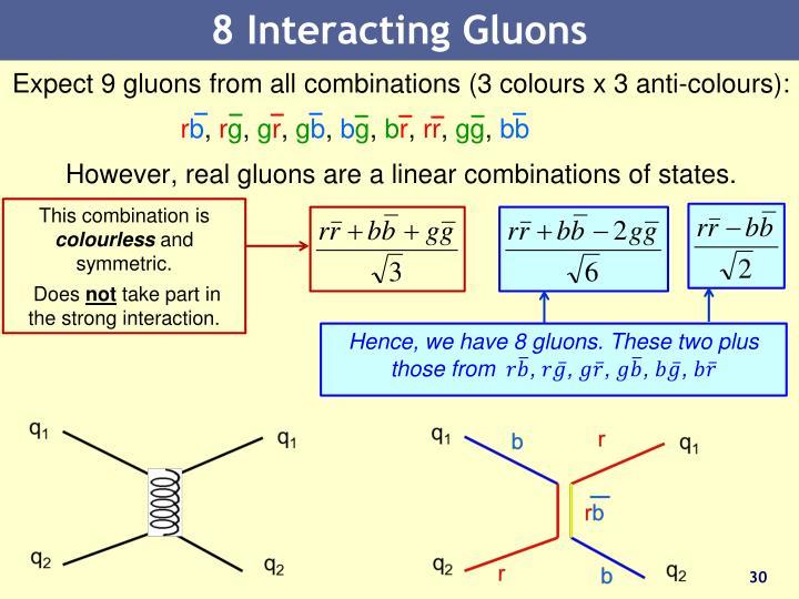 8 Interacting Gluons