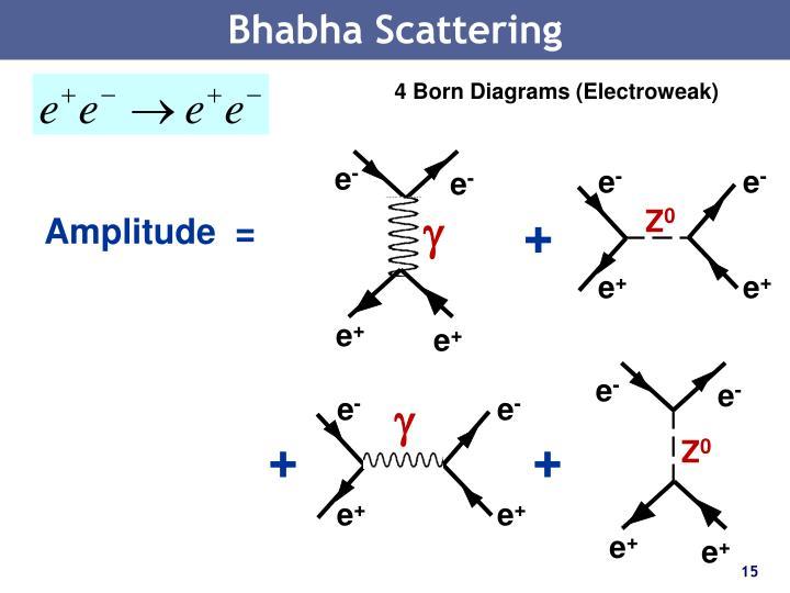 Bhabha