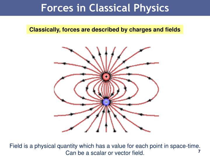 Forces in Classical Physics