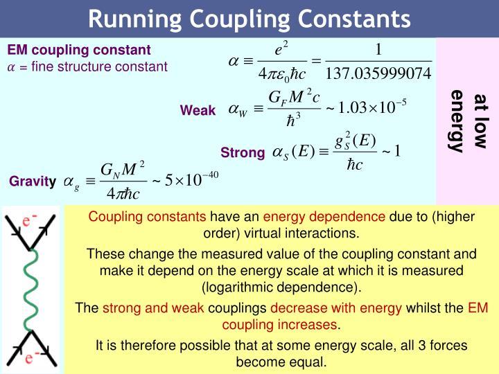 Running Coupling Constants