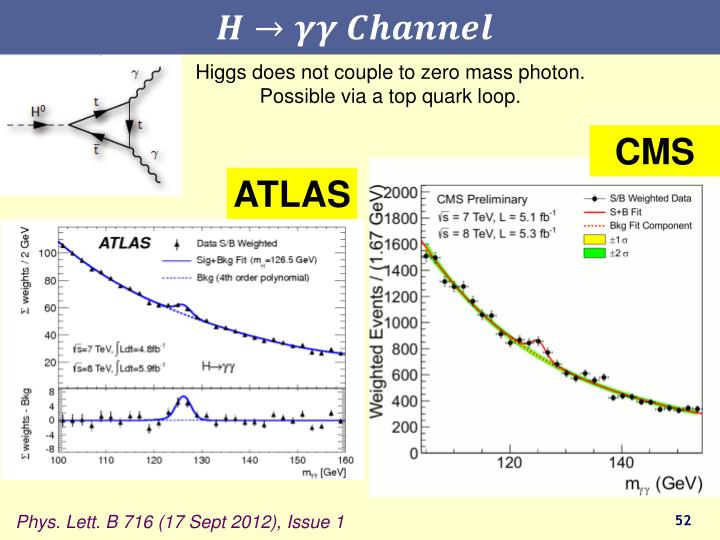 Higgs does not couple to zero mass photon.
