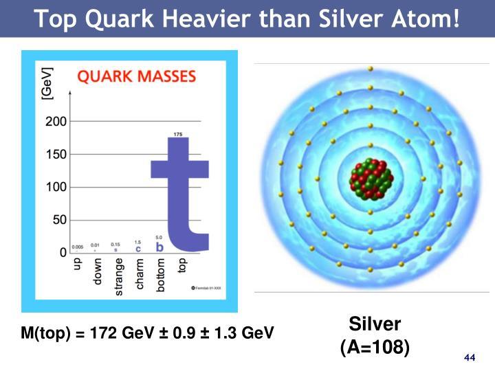 Top Quark Heavier than Silver Atom!