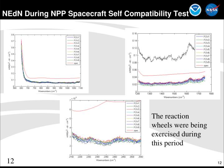 NEdN During NPP Spacecraft Self Compatibility Test