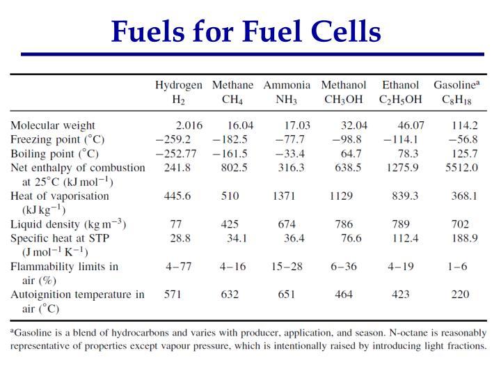 vaporized methanol fuel cells essay