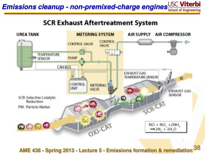 Emissions cleanup - non-premixed-charge engines