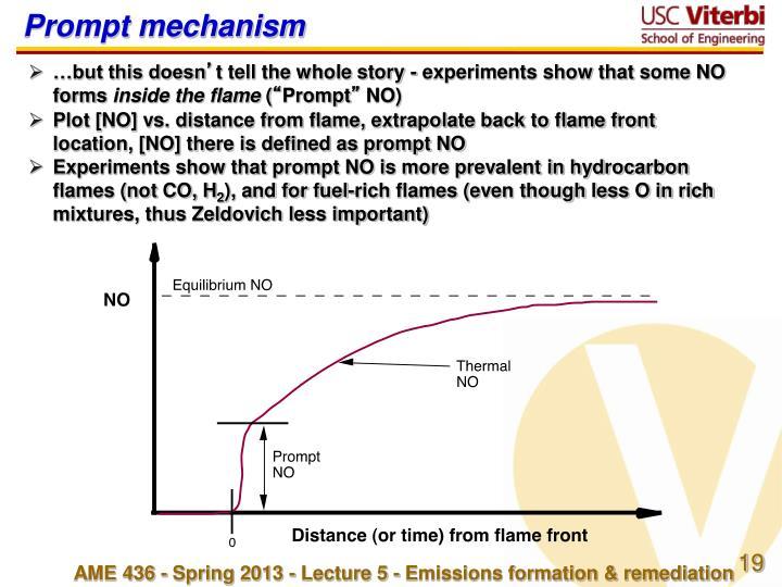Prompt mechanism