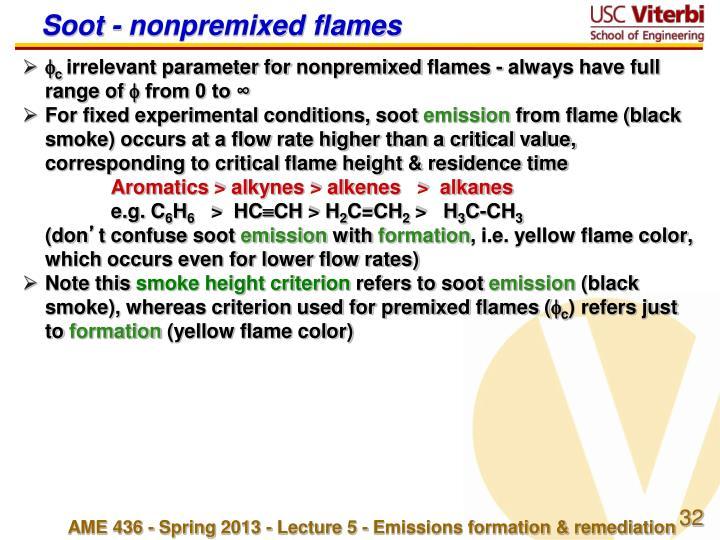 Soot - nonpremixed flames