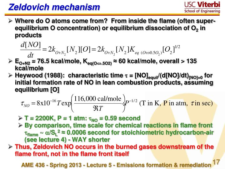 Zeldovich mechanism