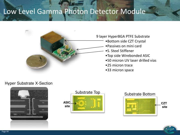 Low Level Gamma Photon Detector Module