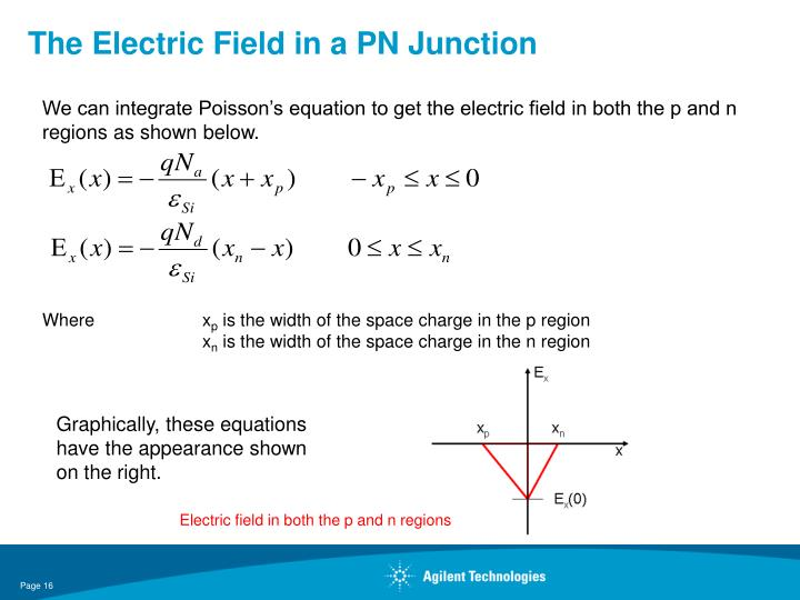 The Electric Field in a PN Junction