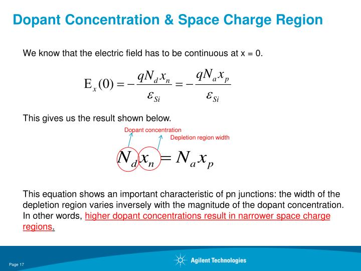 Dopant Concentration & Space Charge Region