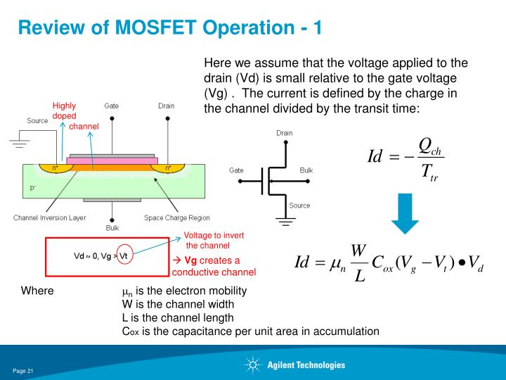 Review of MOSFET Operation - 1