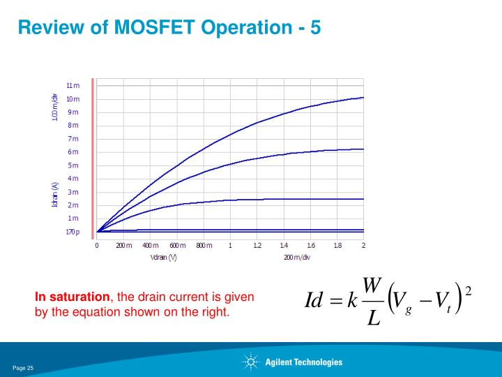 Review of MOSFET Operation - 5